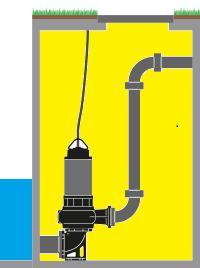 Pompa liquami con attacco esterno