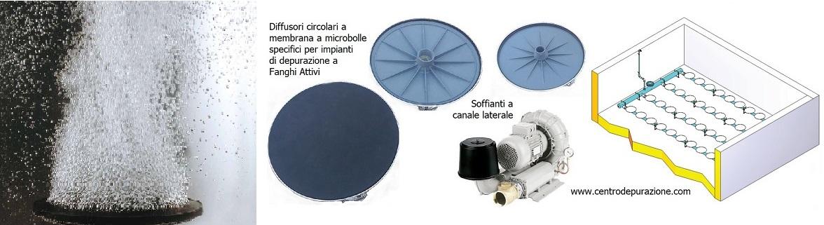 Diffusori circolari a microbolle