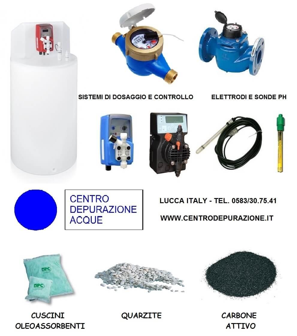 Ricambi per depuratore acqua